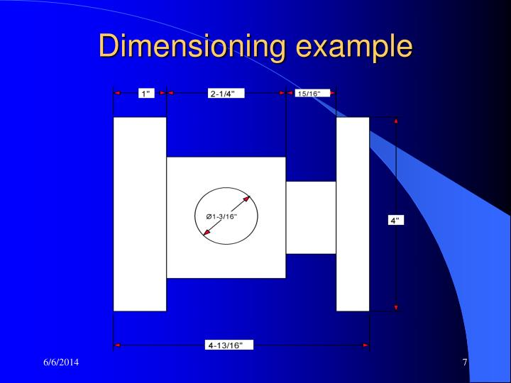 Dimensioning example
