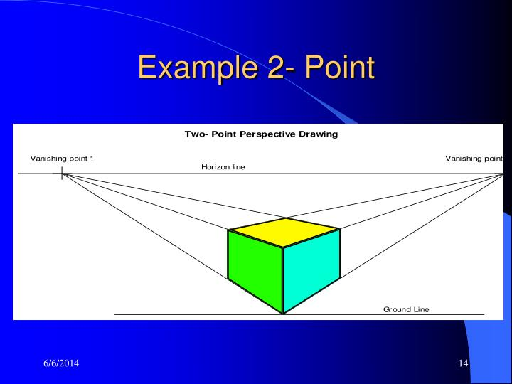 Example 2- Point