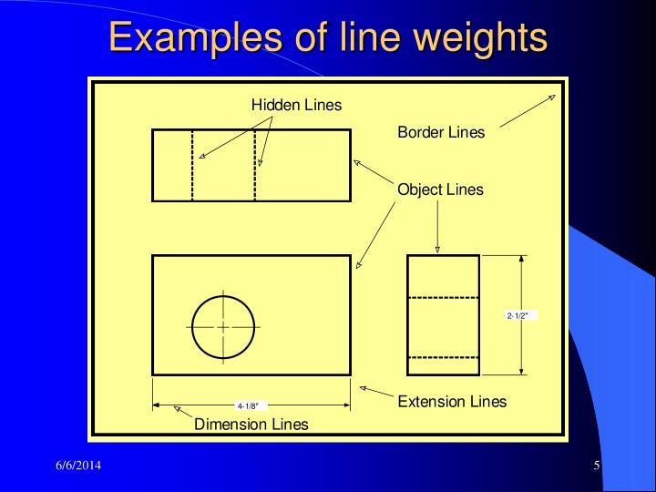 Examples of line weights