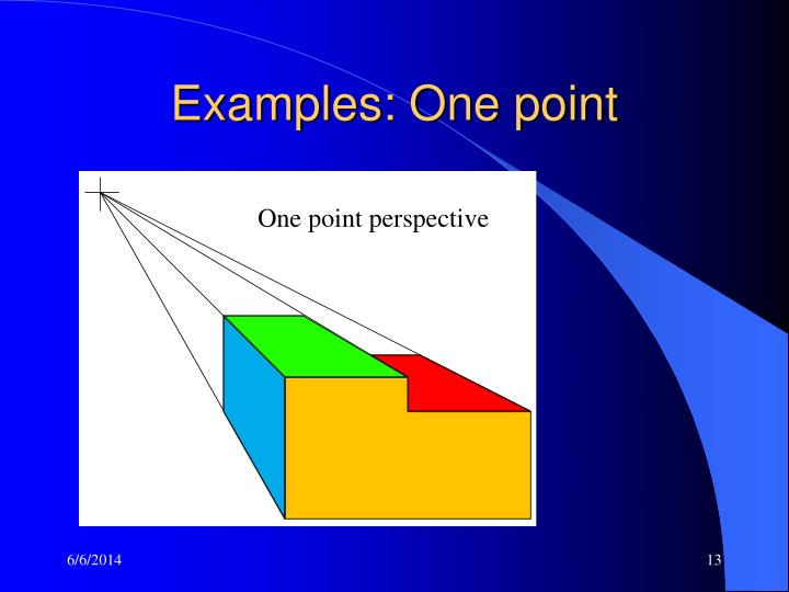 Examples: One point