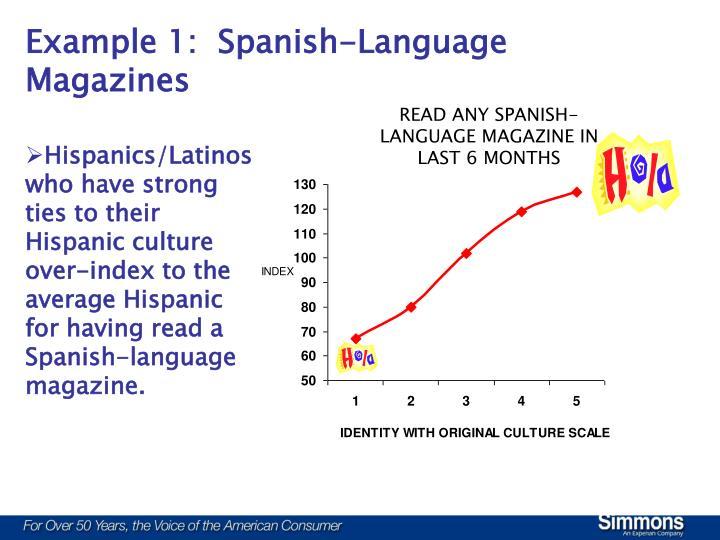 Example 1:  Spanish-Language Magazines