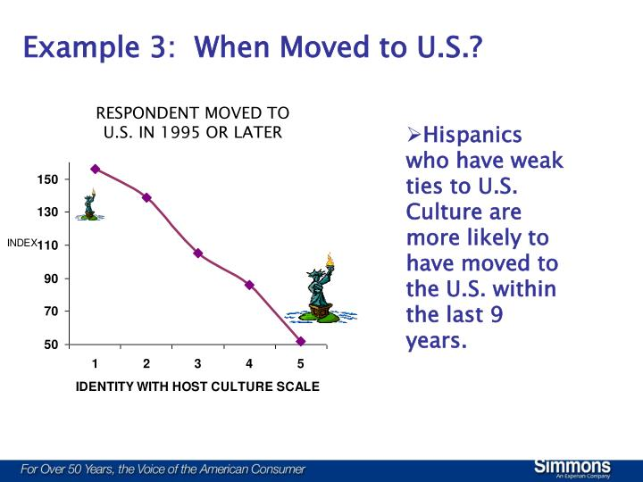 Example 3:  When Moved to U.S.?