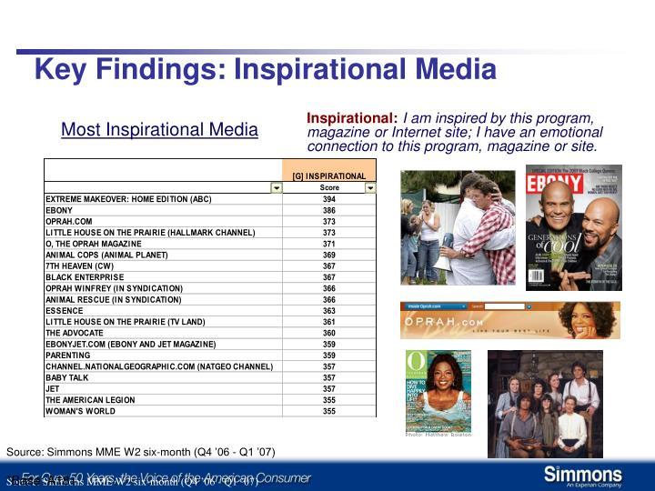 Key Findings: Inspirational Media