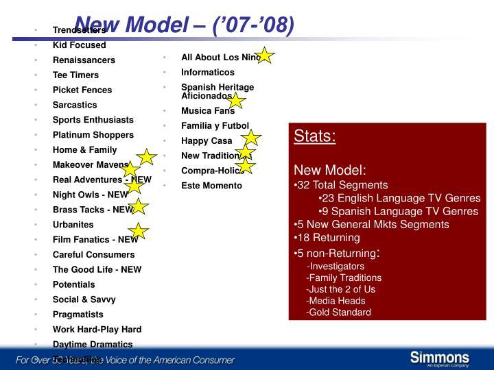 New Model – ('07-'08)