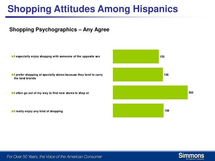 Shopping Attitudes Among Hispanics