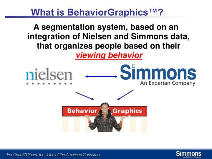 What is BehaviorGraphics™?