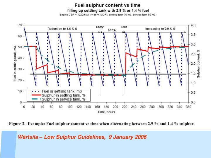 Wärtsila – Low Sulphur Guidelines,  9 January 2006
