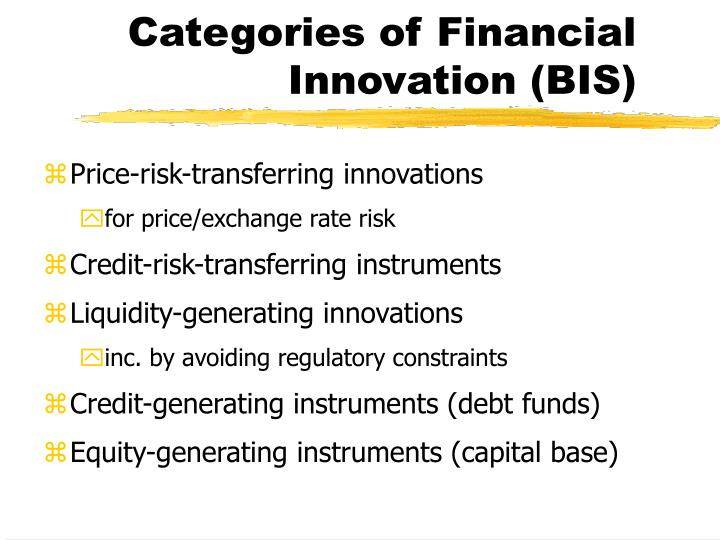 Categories of Financial Innovation (BIS)