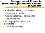 categories of financial innovation economic council of canada