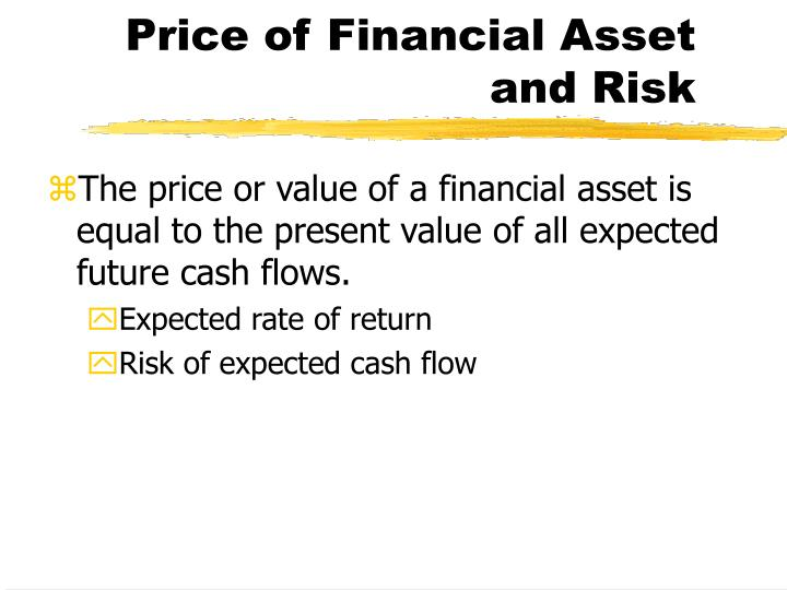 Price of Financial Asset and Risk