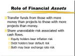 role of financial assets
