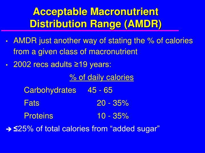 Acceptable Macronutrient Distribution Range (AMDR)
