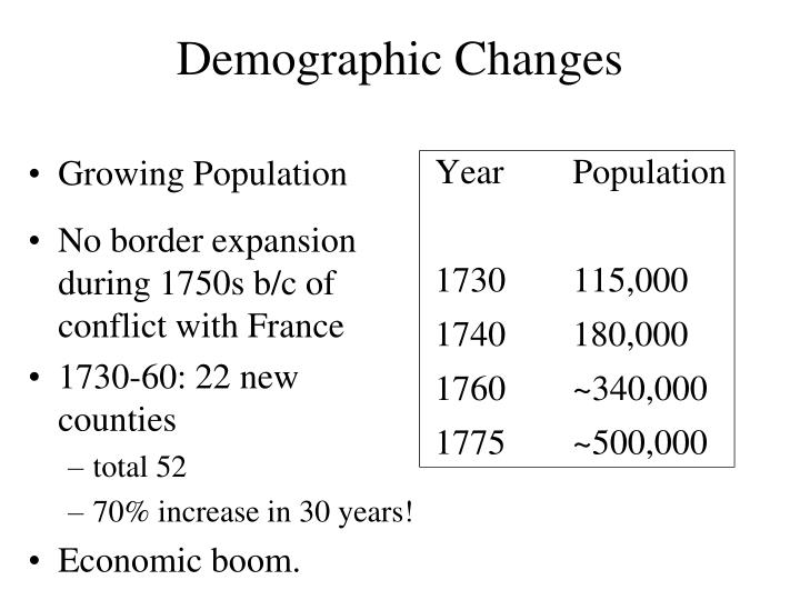 Growing Population