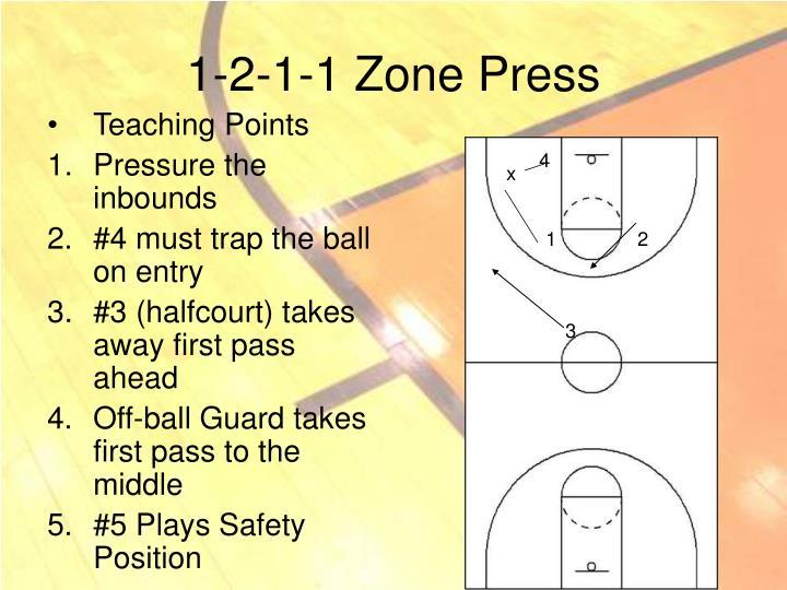 1-2-1-1 Zone Press