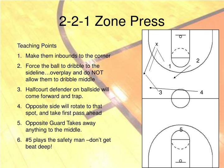 2-2-1 Zone Press