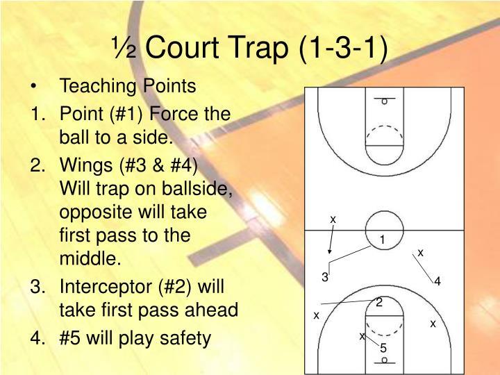 ½ Court Trap (1-3-1)