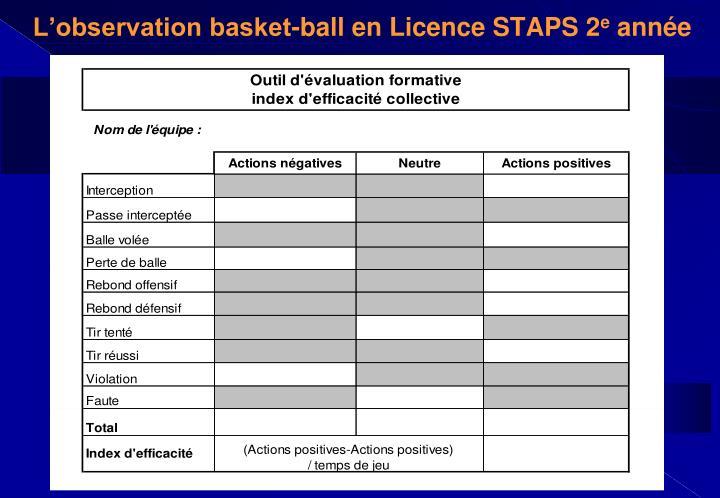 L'observation basket-ball en Licence STAPS 2