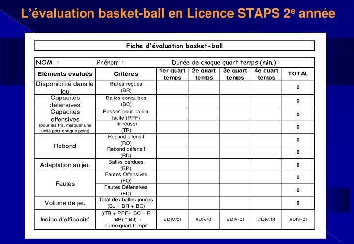 L'évaluation basket-ball en Licence STAPS 2