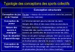 typologie des conceptions des sports collectifs1