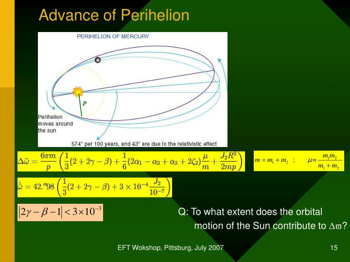 Advance of Perihelion