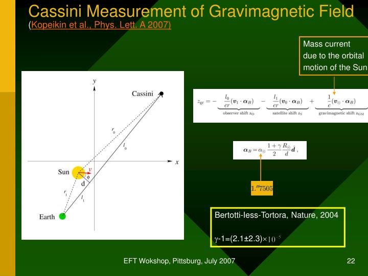 Cassini Measurement of Gravimagnetic Field