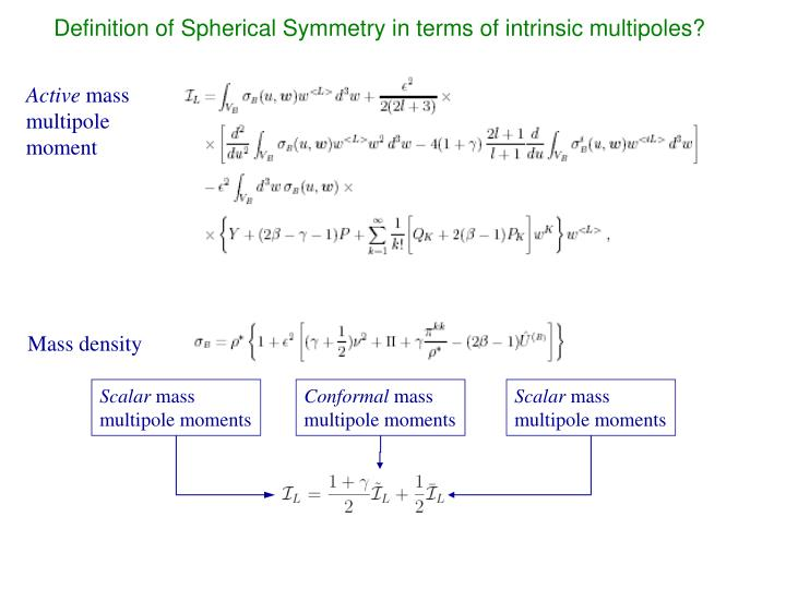 Definition of Spherical Symmetry in terms of intrinsic multipoles?