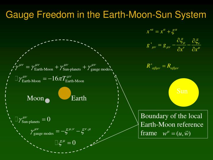 Gauge Freedom in the Earth-Moon-Sun System