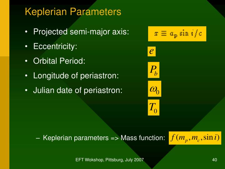 Keplerian Parameters