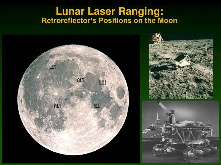 Lunar Laser Ranging:
