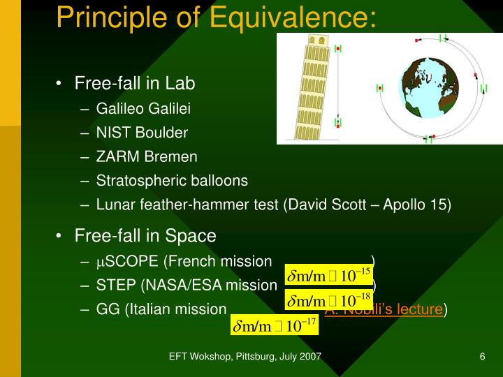 Principle of Equivalence: