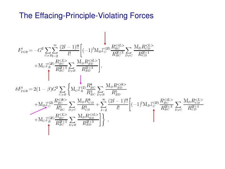 The Effacing-Principle-Violating Forces