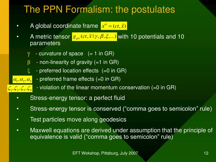 The PPN Formalism: the postulates