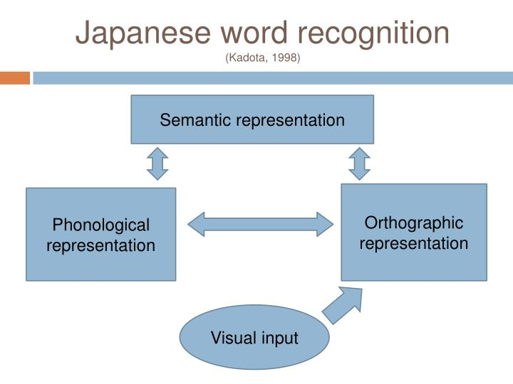 Japanese word recognition
