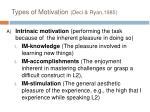 types of motivation deci ryan 1985