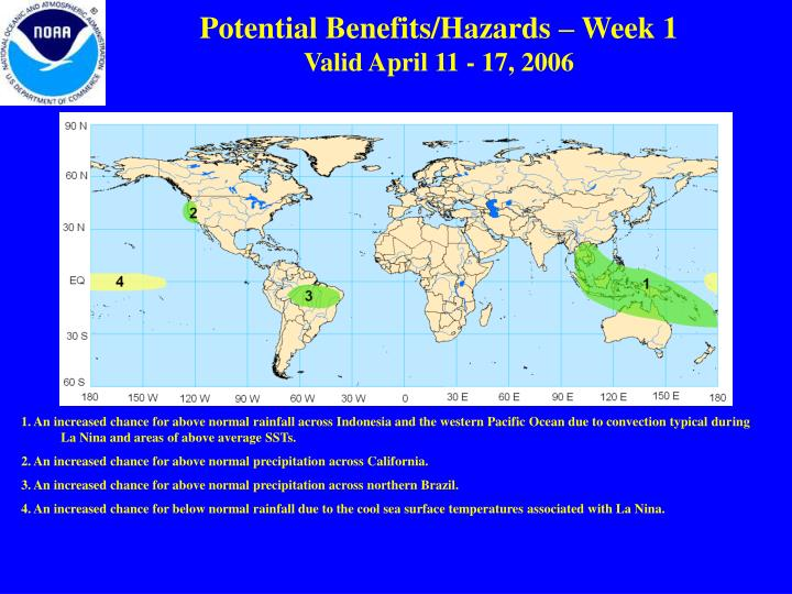 Potential Benefits/Hazards – Week 1