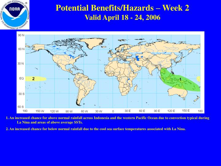 Potential Benefits/Hazards – Week 2