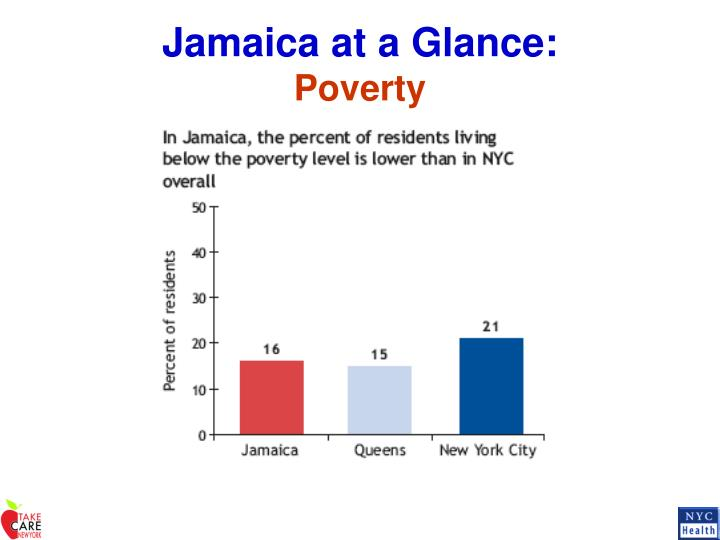 Jamaica at a Glance: