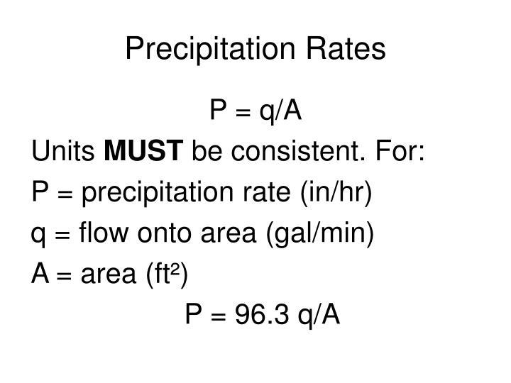 Precipitation Rates