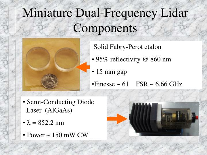 Miniature Dual-Frequency Lidar Components