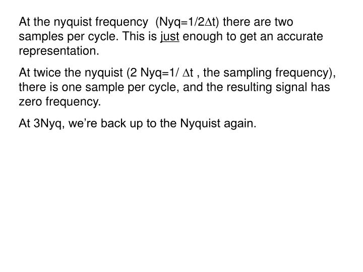 At the nyquist frequency  (Nyq=1/2