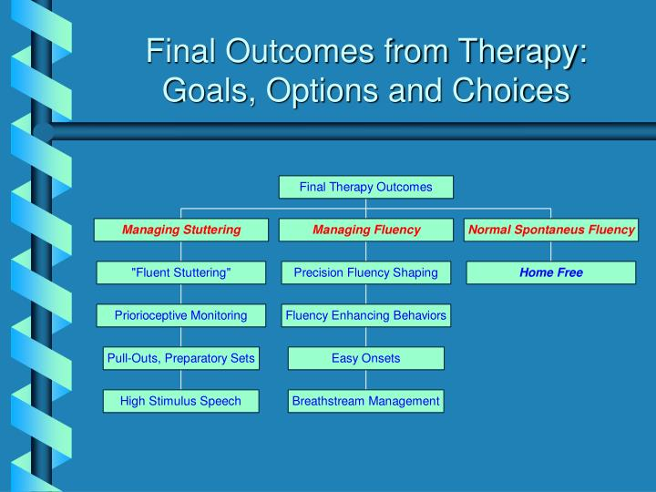 Final Outcomes from Therapy:  Goals, Options and Choices