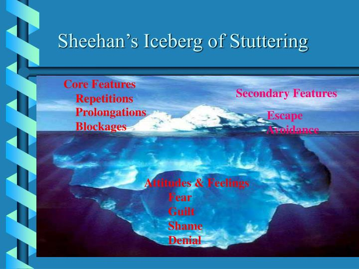 Sheehan's Iceberg of Stuttering