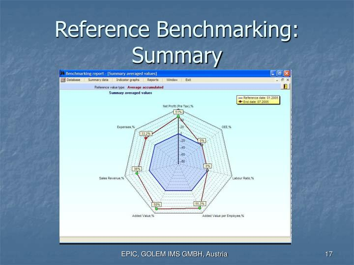 Reference Benchmarking: