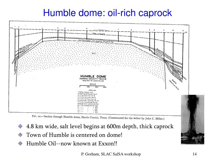 Humble dome: oil-rich caprock