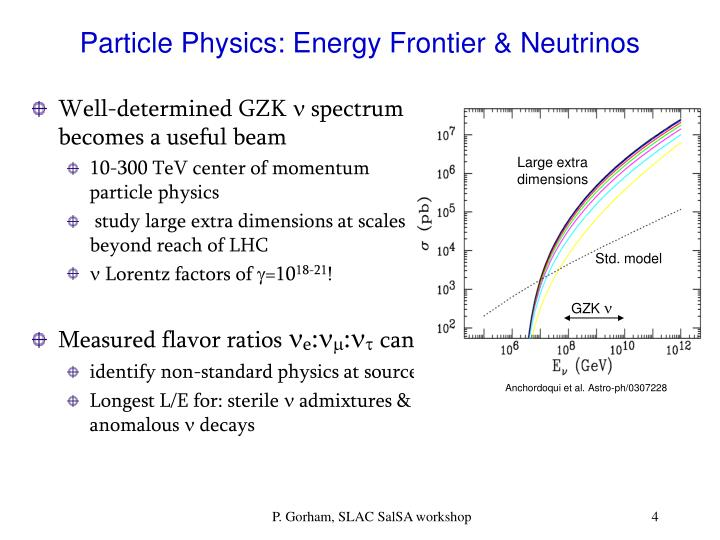 Particle Physics: Energy Frontier & Neutrinos