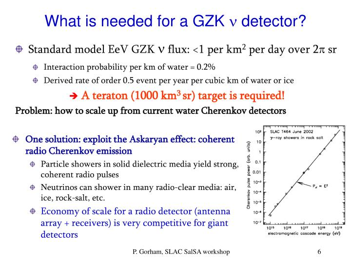 What is needed for a GZK
