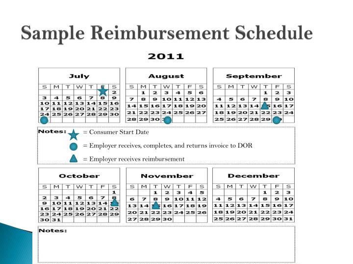Sample Reimbursement Schedule