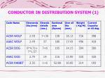 conductor in distribution system 1