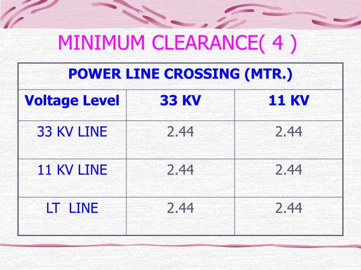MINIMUM CLEARANCE( 4 )