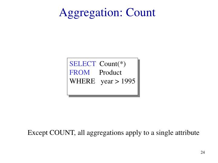 Aggregation: Count